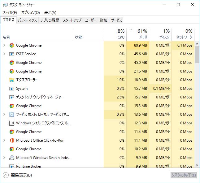 ASUS X205TA Chrome起動直後のメモリ使用量