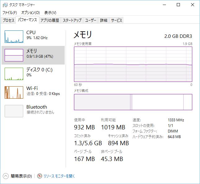 ASUS X205TA メモリ増設できる?